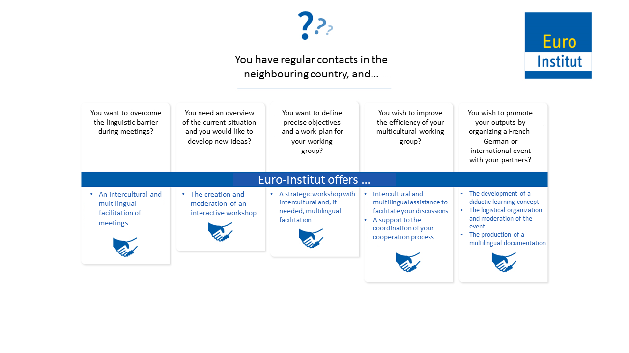 The Euro-Institut can support you to work well together with your partners in the neighbouring country